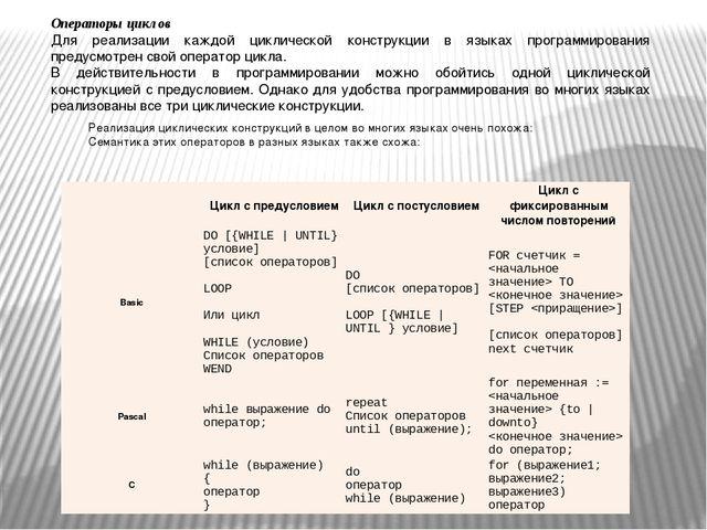 Реализация циклических конструкций в целом во многих языках очень похожа: Сем...