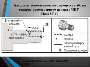 Алгоритм технологического процесса работы токарно-револьверного центра с ЧПУ