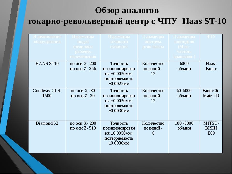Обзор аналогов токарно-револьверный центр с ЧПУ Haas ST-10 Наименование обору...