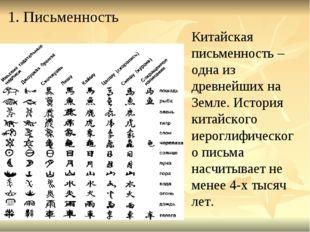 Китайская письменность – одна из древнейших на Земле. История китайского иеро