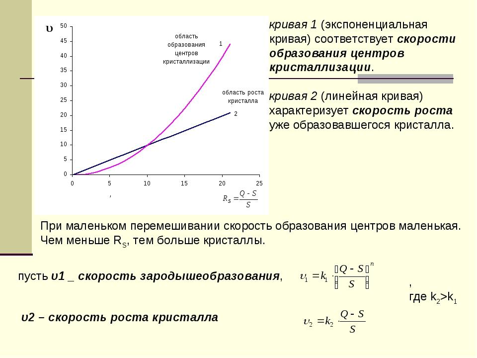 кривая 1 (экспоненциальная кривая) соответствует скорости образования центров...