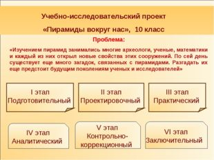 Учебно-исследовательский проект «Пирамиды вокруг нас», 10 класс I этап Подго