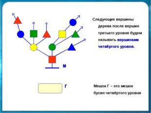 Следующие вершины дерева после вершин третьего уровня будем называть вершинам
