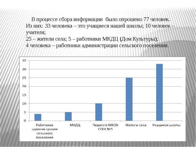 В процессе сбора информации было опрошено 77 человек. Из них: 33 человека –...