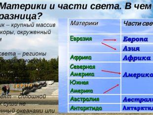 Материки и части света. В чем разница? Материк – крупный массив земной коры,