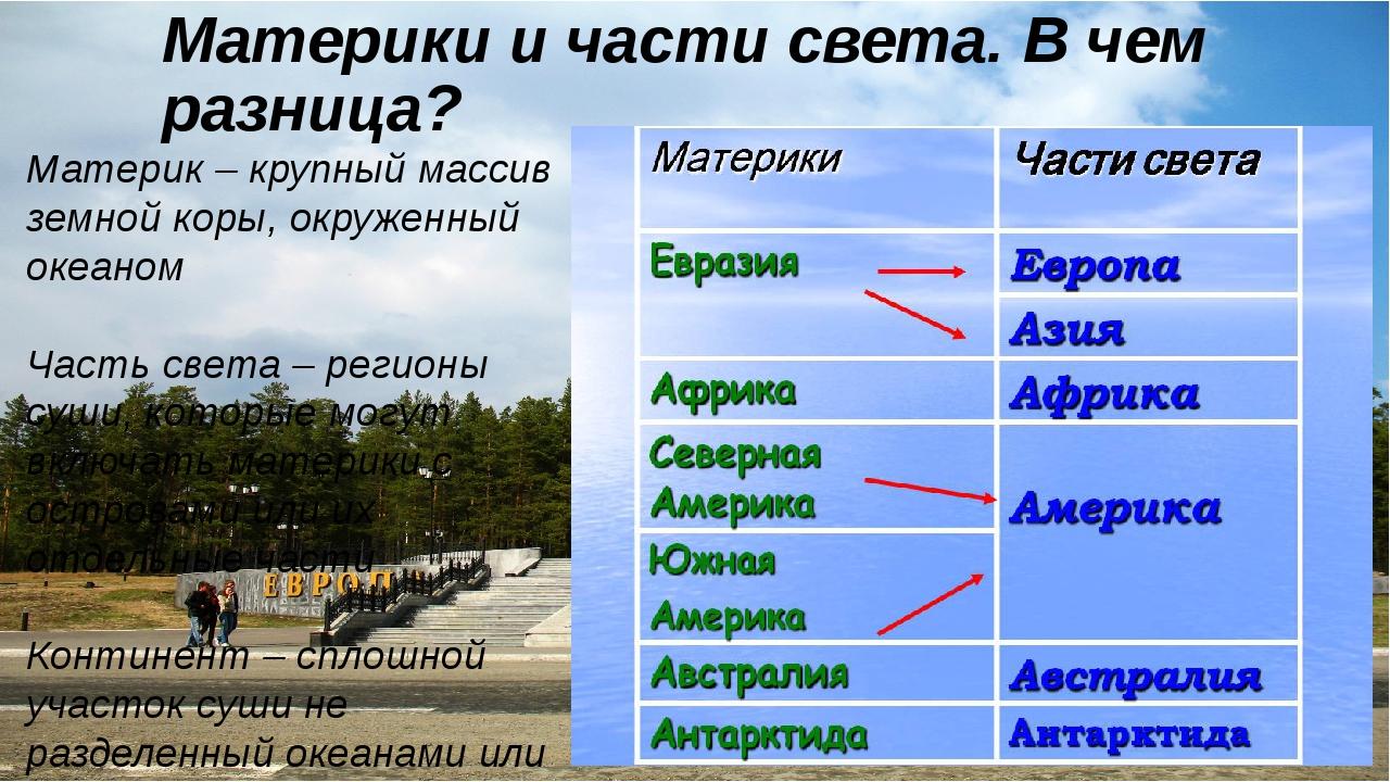 Материки и части света. В чем разница? Материк – крупный массив земной коры,...