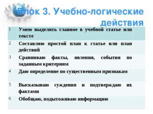 Блок 3. Учебно-логические действия 1Умею выделять главное в учебной статье и