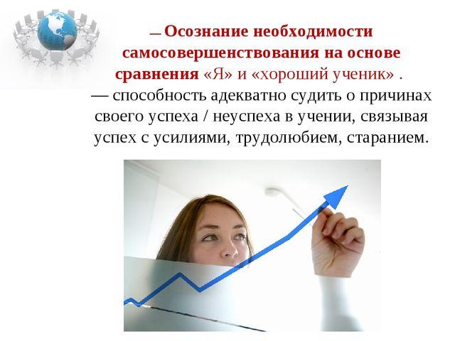 — Осознание необходимости самосовершенствования на основе сравнения «Я» и «хо...