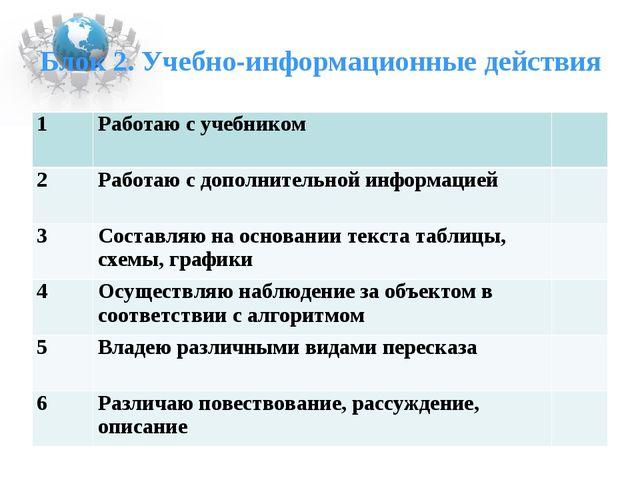 Блок 2. Учебно-информационные действия 1Работаю с учебником 2Работаю с доп...