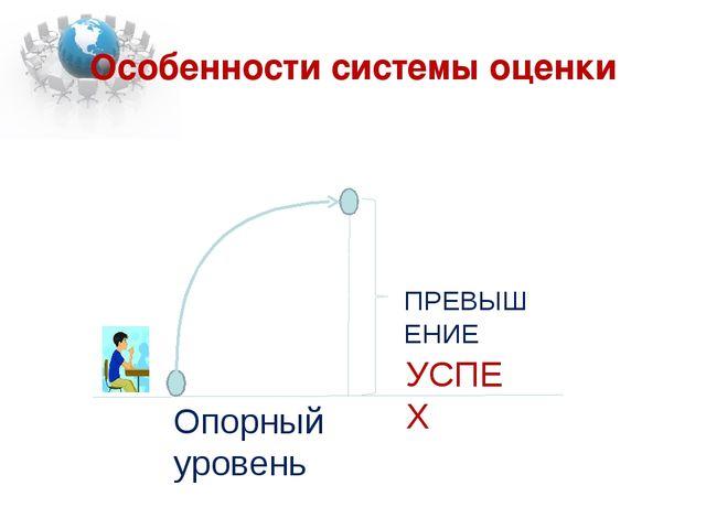 Особенности системы оценки Опорный уровень УСПЕХ ПРЕВЫШЕНИЕ