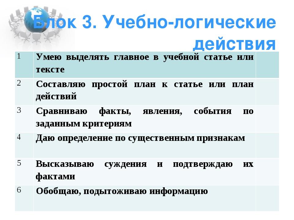 Блок 3. Учебно-логические действия 1Умею выделять главное в учебной статье и...