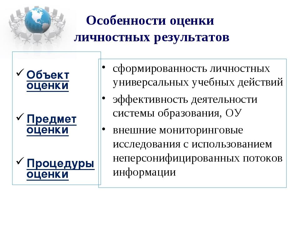 Объект оценки Предмет оценки Процедуры оценки сформированность личностных ун...
