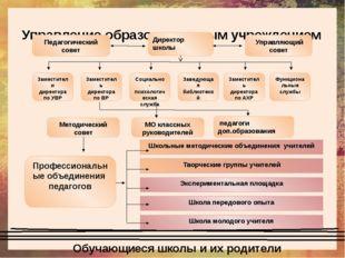 Управление образовательным учреждением Педагогический совет Управляющий сове
