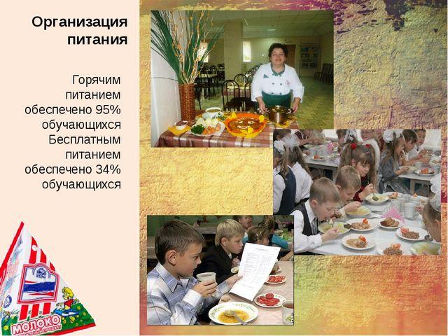 Организация питания Горячим питанием обеспечено 95% обучающихся Бесплатным п...