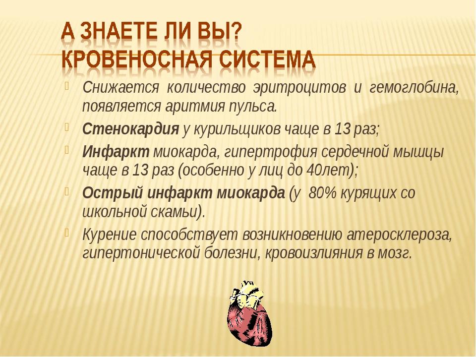 Снижается количество эритроцитов и гемоглобина, появляется аритмия пульса. Ст...