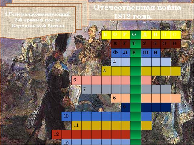 Отечественная война 1812 года. 4.Генерал,командующий 2-й армией после Бороди...