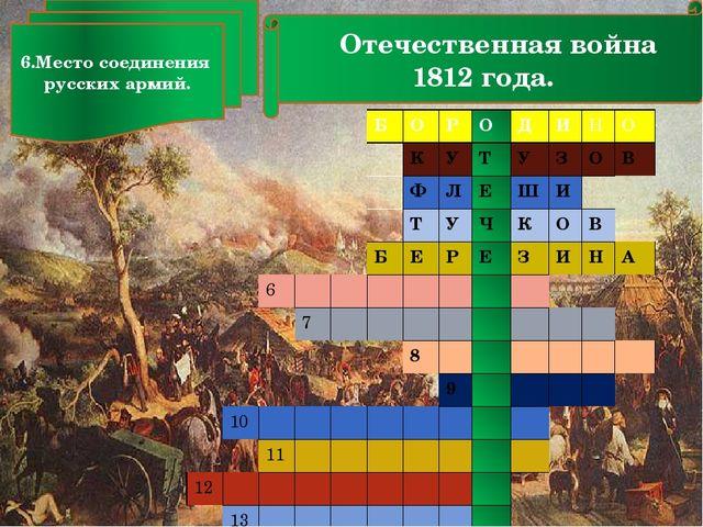 Отечественная война 1812 года. 6.Место соединения русских армий. Б О Р О Д И...