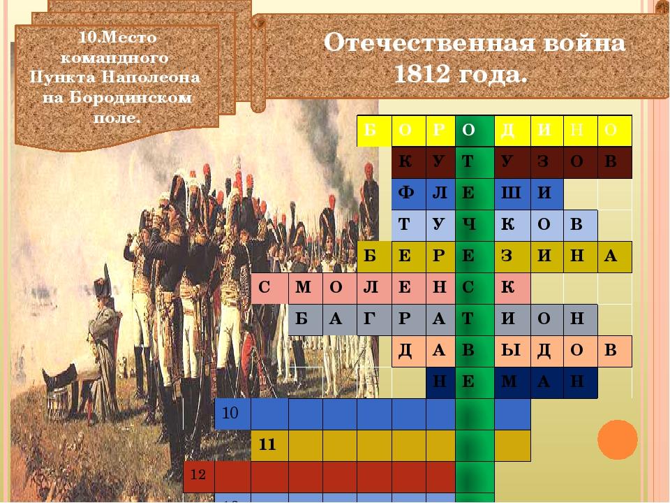 Отечественная война 1812 года. 10.Место командного Пункта Наполеона на Бород...