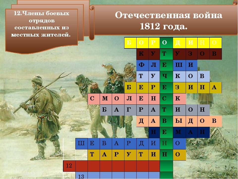 Отечественная война 1812 года. 12.Члены боевых отрядов составленных из местн...