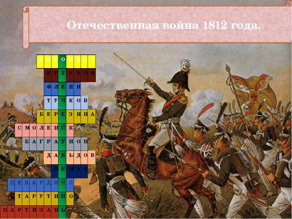 Отечественная война 1812 года. Б О Р О Д И Н О К У Т У З О В Ф Л Е Ш И Т У Ч...