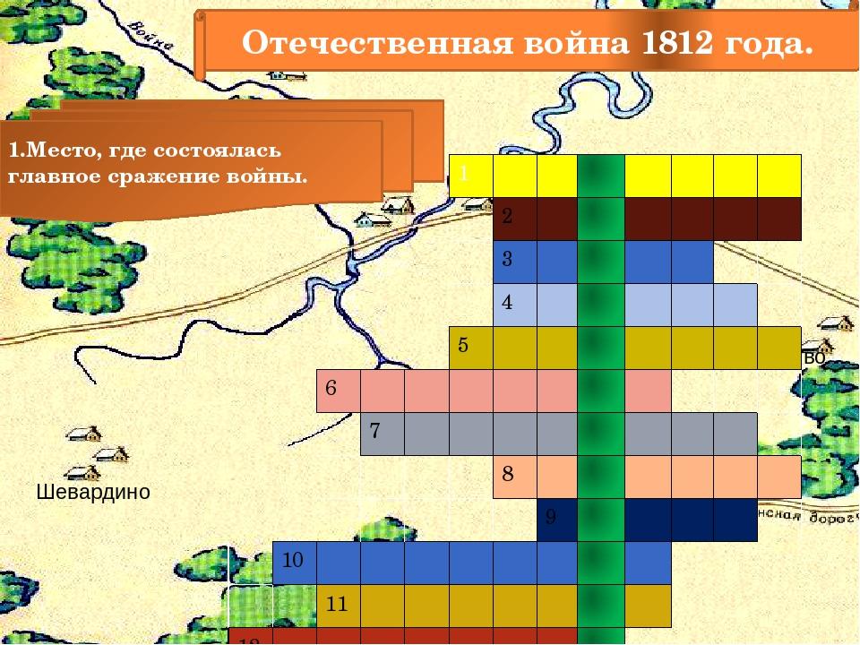 Отечественная война 1812 года. 1.Место, где состоялась главное сражение войны...