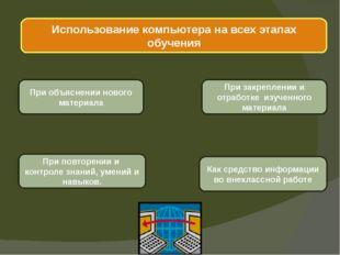 Использование компьютера на всех этапах обучения При объяснении нового матери