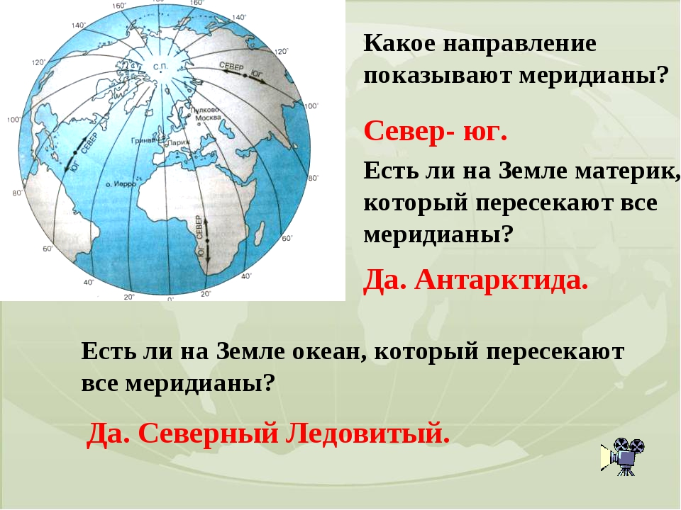 Какое направление показывают меридианы? Север- юг. Есть ли на Земле материк,...