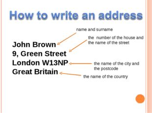 John Brown 9, Green Street London W13NP Great Britain name and surname the nu