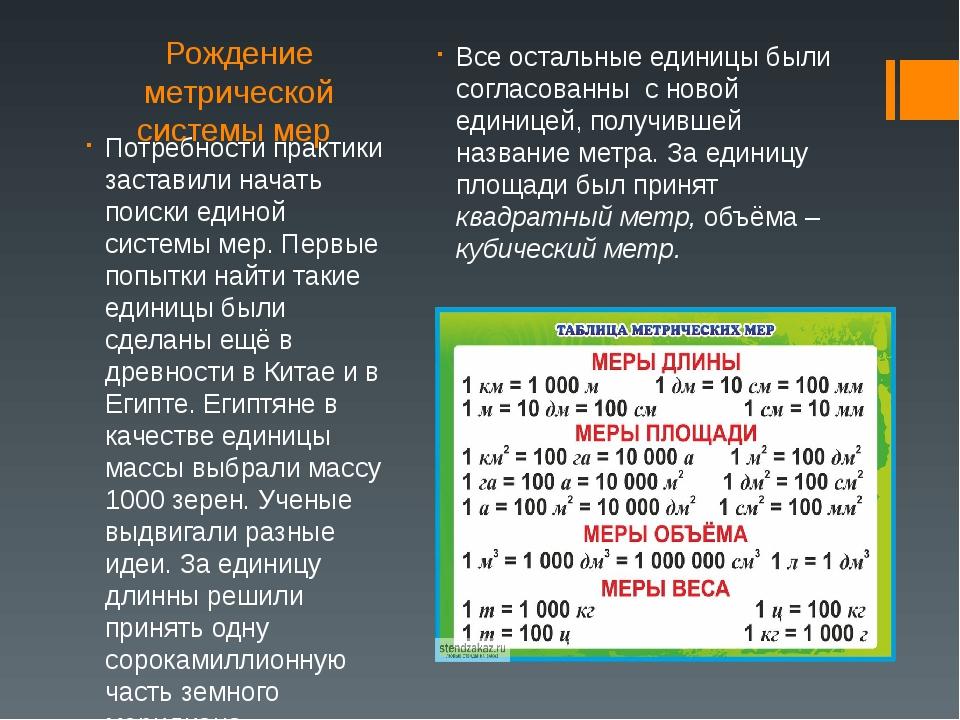 Рождение метрической системы мер Все остальные единицы были согласованны с но...