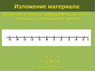 --4 - Изложение материала: Выполним сложение отрицательных чисел с помощью ко