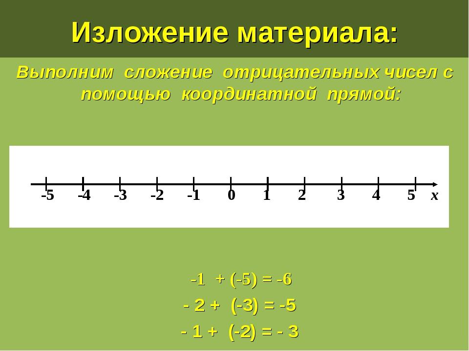 --4 - Изложение материала: Выполним сложение отрицательных чисел с помощью ко...