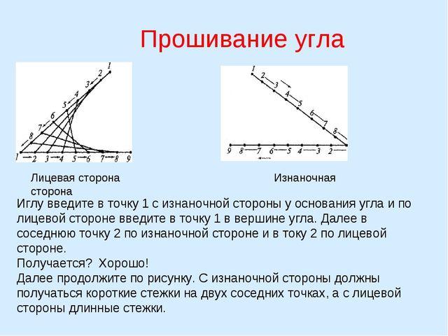 Прошивание угла Лицевая сторона Изнаночная сторона Иглу введите в точку 1 с и...