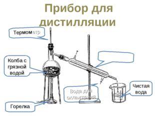Прибор для дистилляции Термометр Холодильник Чистая вода Вода для охлаждения