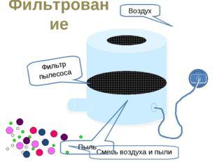 Фильтрование Фильтр пылесоса Смесь воздуха и пыли Пыль Воздух