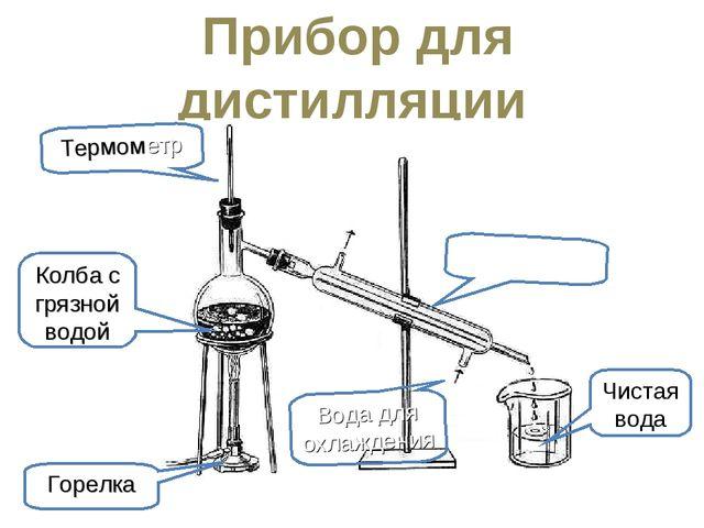 Прибор для дистилляции Термометр Холодильник Чистая вода Вода для охлаждения...