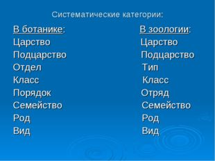 Систематические категории: В ботанике: В зоологии: Царство Царство Подцарство