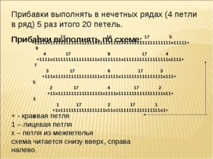 Прибавки выполнять по схеме: 5 17 10 17 5 +11111х11111111111111111х1111111111