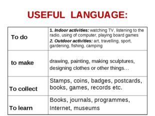USEFUL LANGUAGE: To do	1. Indoor activities: watching TV, listening to the ra
