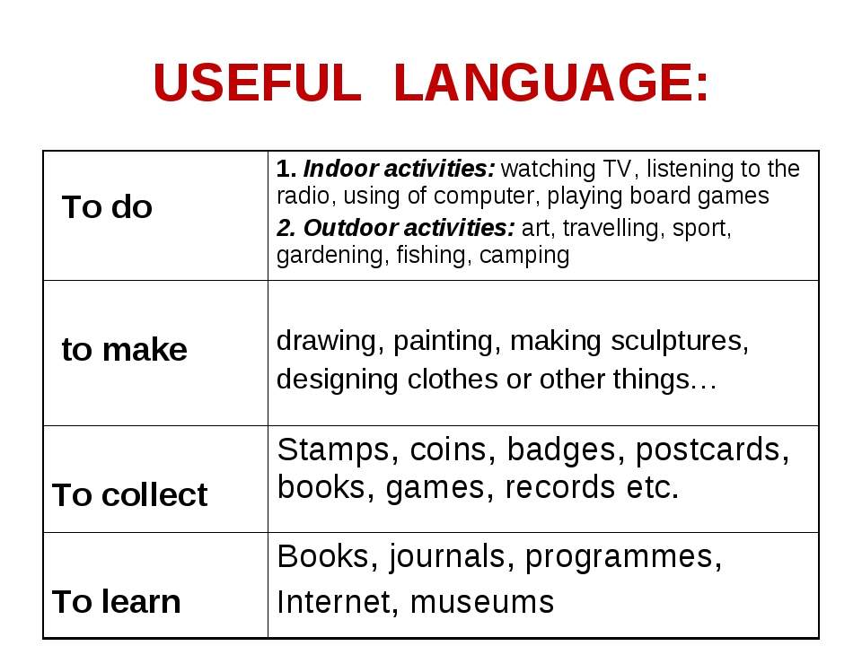 USEFUL LANGUAGE: To do	1. Indoor activities: watching TV, listening to the ra...