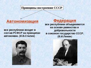 Принципы построения СССР Автономизация все республики входят в состав РСФСР н