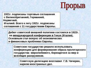 1921г. подписаны торговые соглашения с Великобританией, Германией, Норвегией