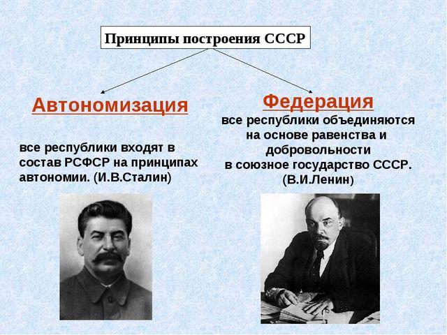 Принципы построения СССР Автономизация все республики входят в состав РСФСР н...