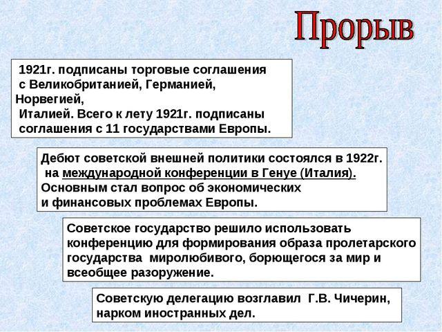 1921г. подписаны торговые соглашения с Великобританией, Германией, Норвегией...