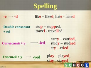 Spelling -e -d Double consonsnt + ed Согласный + y -ied like – liked, hate -