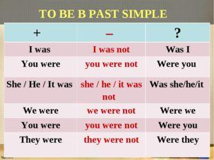 TO BE В PAST SIMPLE +  – ? I was I was notWas I You wereyou were notWer