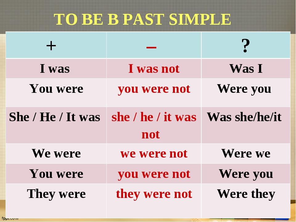 TO BE В PAST SIMPLE +  – ? I was I was notWas I You wereyou were notWer...