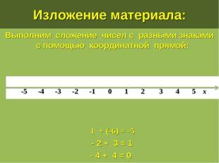 --4 - Изложение материала: Выполним сложение чисел с разными знаками с помощь