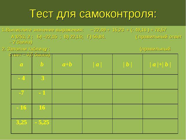 Тест для самоконтроля: 1.Вычислите значение выражения: – 22,49 + 15,23 + (- 4...