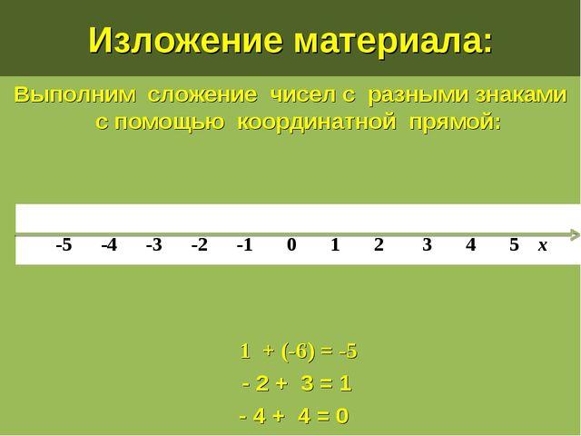 --4 - Изложение материала: Выполним сложение чисел с разными знаками с помощь...