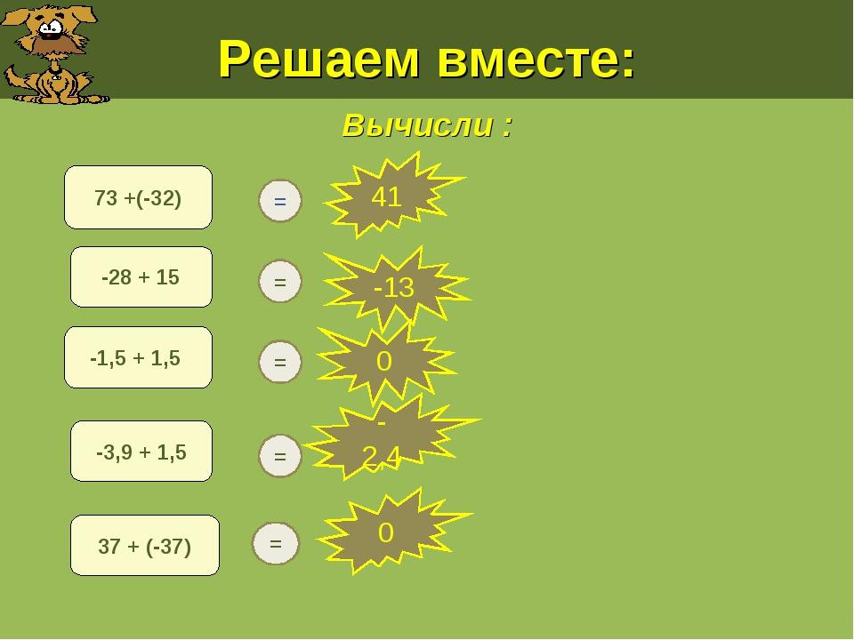 Решаем вместе: Вычисли : 73 +(-32) 37 + (-37) -1,5 + 1,5 -3,9 + 1,5 -28 + 15...